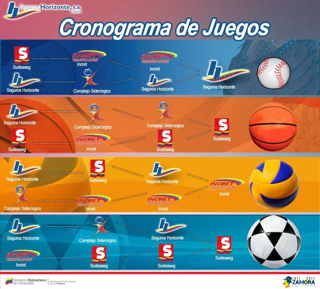 Cronograma de Juegos
